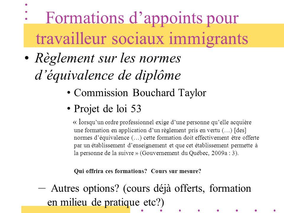 Formations dappoint (suite) Entente France-Québec: –Où, Quand, Comment.