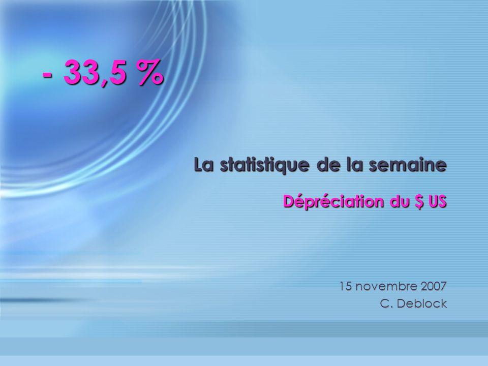 La statistique de la semaine Dépréciation du $ US 15 novembre 2007 C.