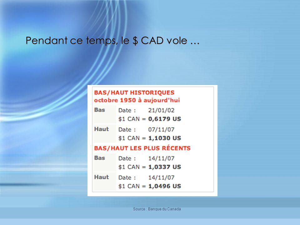 Pendant ce temps, le $ CAD vole … Source : Banque du Canada