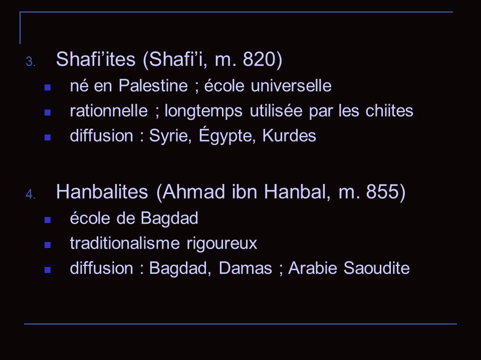 3.Shafiites (Shafii, m.