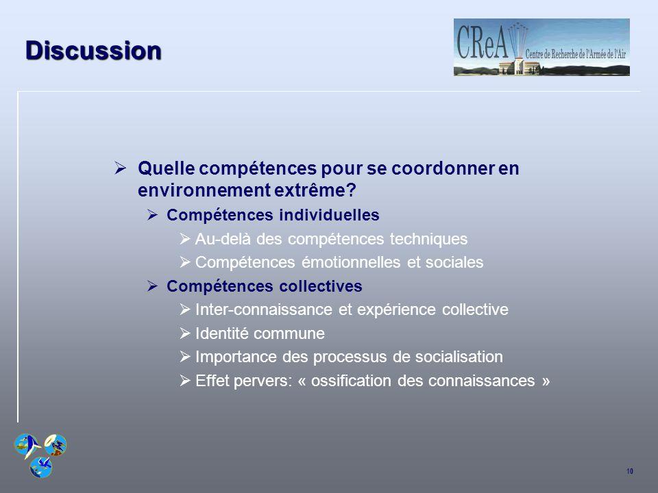 10 Discussion Quelle compétences pour se coordonner en environnement extrême? Compétences individuelles Au-delà des compétences techniques Compétences