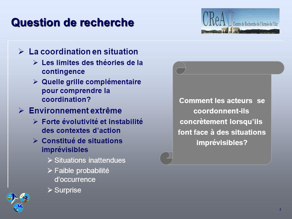 2 Question de recherche La coordination en situation Les limites des théories de la contingence Quelle grille complémentaire pour comprendre la coordi