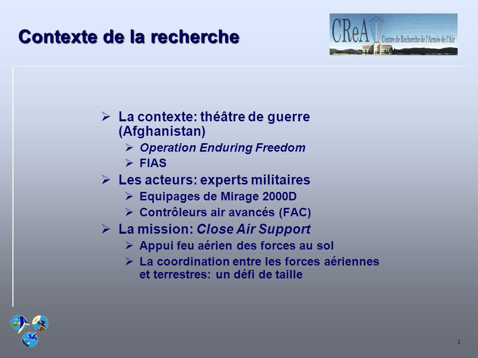3 Contexte de la recherche La contexte: théâtre de guerre (Afghanistan) Operation Enduring Freedom FIAS Les acteurs: experts militaires Equipages de M