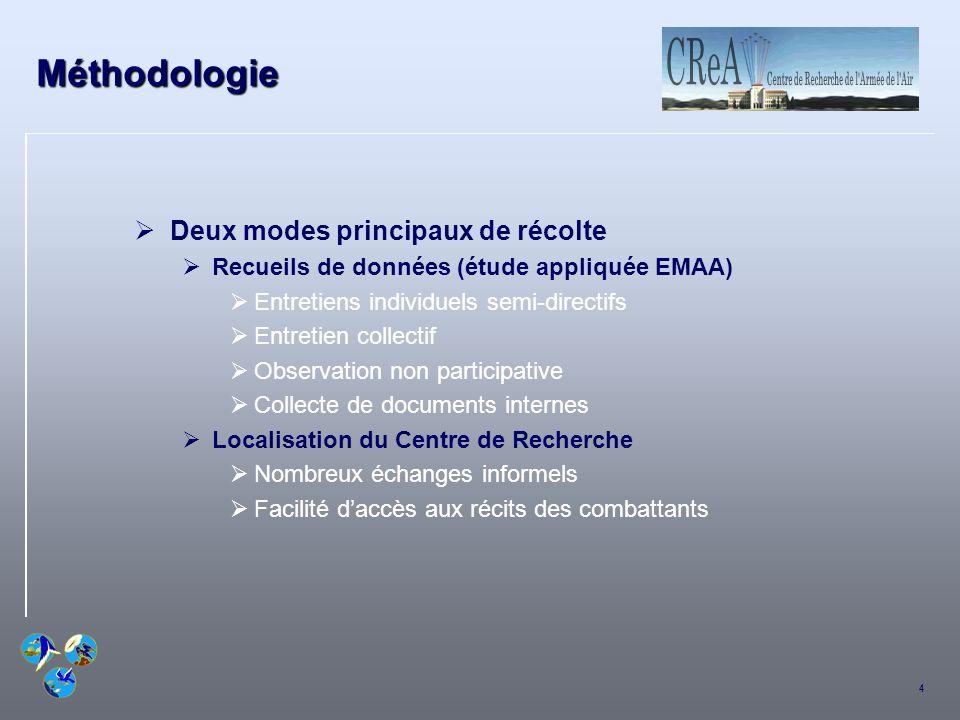4 Méthodologie Deux modes principaux de récolte Recueils de données (étude appliquée EMAA) Entretiens individuels semi-directifs Entretien collectif O