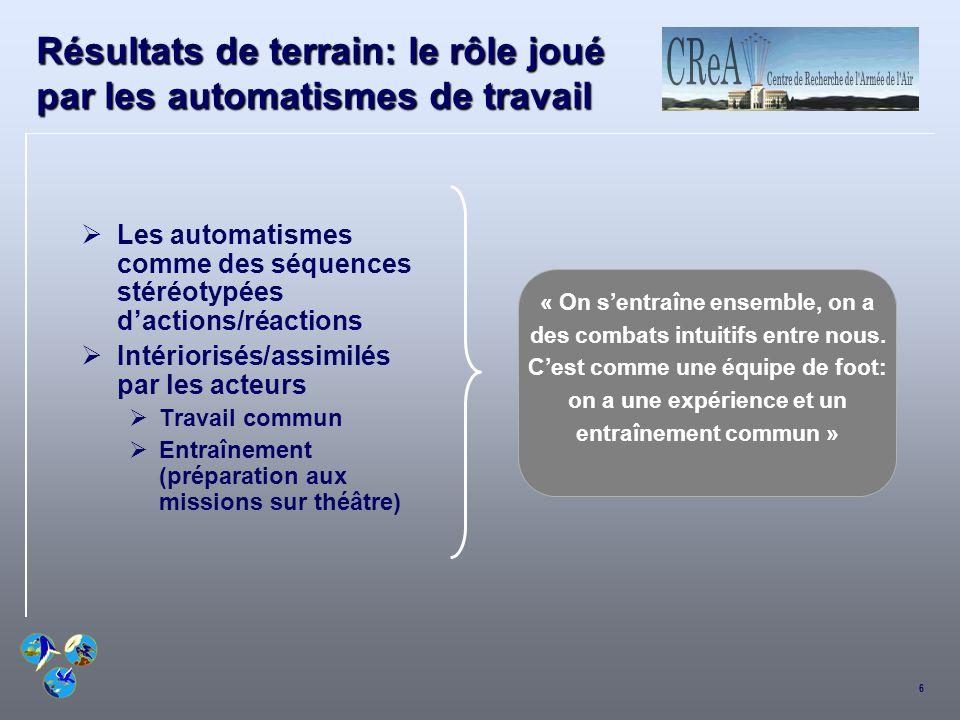 6 Résultats de terrain: le rôle joué par les automatismes de travail Les automatismes comme des séquences stéréotypées dactions/réactions Intériorisés