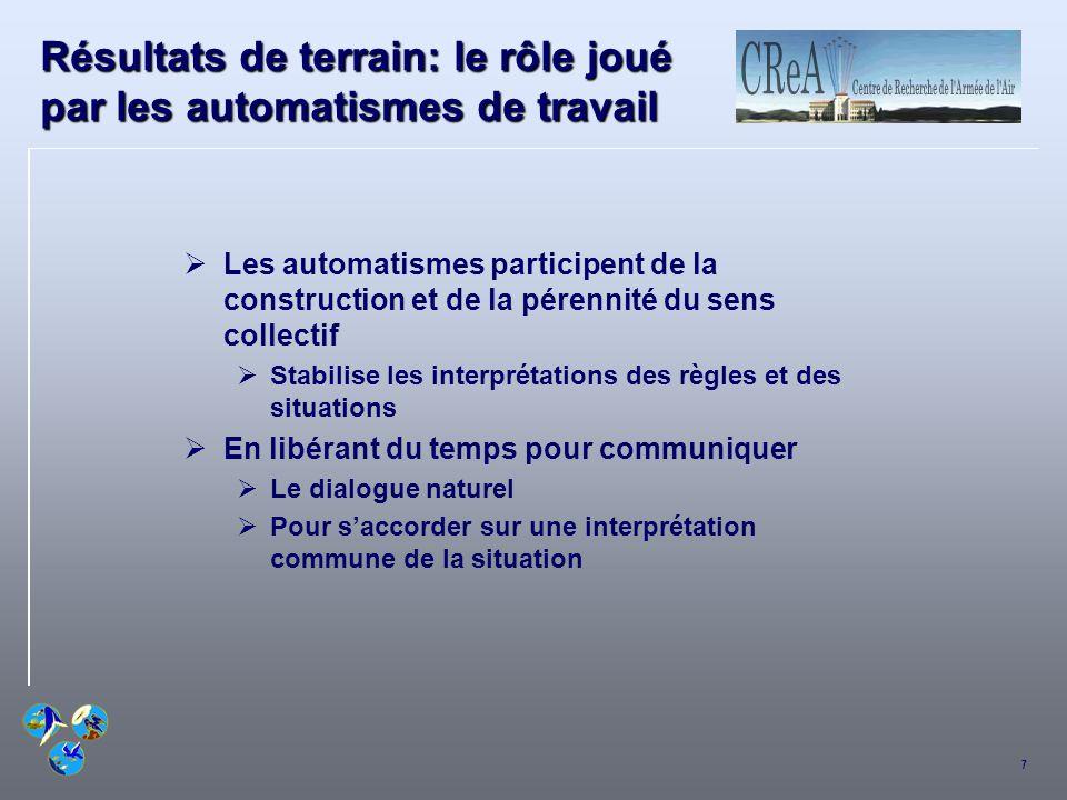 7 Résultats de terrain: le rôle joué par les automatismes de travail Les automatismes participent de la construction et de la pérennité du sens collec