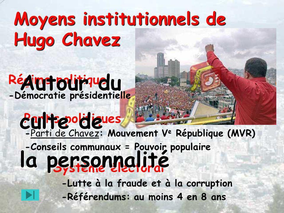 Moyens institutionnels de Hugo Chavez Régime politique -Démocratie présidentielle Partis politiques -Parti de Chavez: Mouvement V e République (MVR) -Conseils communaux = Pouvoir populaire Système électoral -Lutte à la fraude et à la corruption -Référendums: au moins 4 en 8 ans Autour du culte de la personnalité