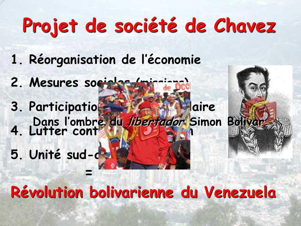 Projet de société de Chavez 1.Réorganisation de léconomie 2.