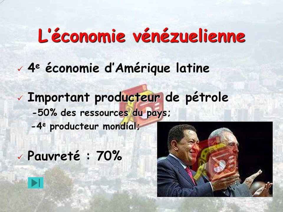 Léconomie vénézuelienne 4 e économie dAmérique latine 4 e économie dAmérique latine Important producteur de pétrole Important producteur de pétrole -50% des ressources du pays; -50% des ressources du pays; -4 e producteur mondial; Pauvreté : 70% Pauvreté : 70%