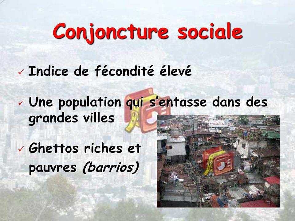Conjoncture sociale Indice de fécondité élevé Indice de fécondité élevé Une population qui sentasse dans des grandes villes Une population qui sentasse dans des grandes villes Ghettos riches et Ghettos riches et pauvres (barrios)