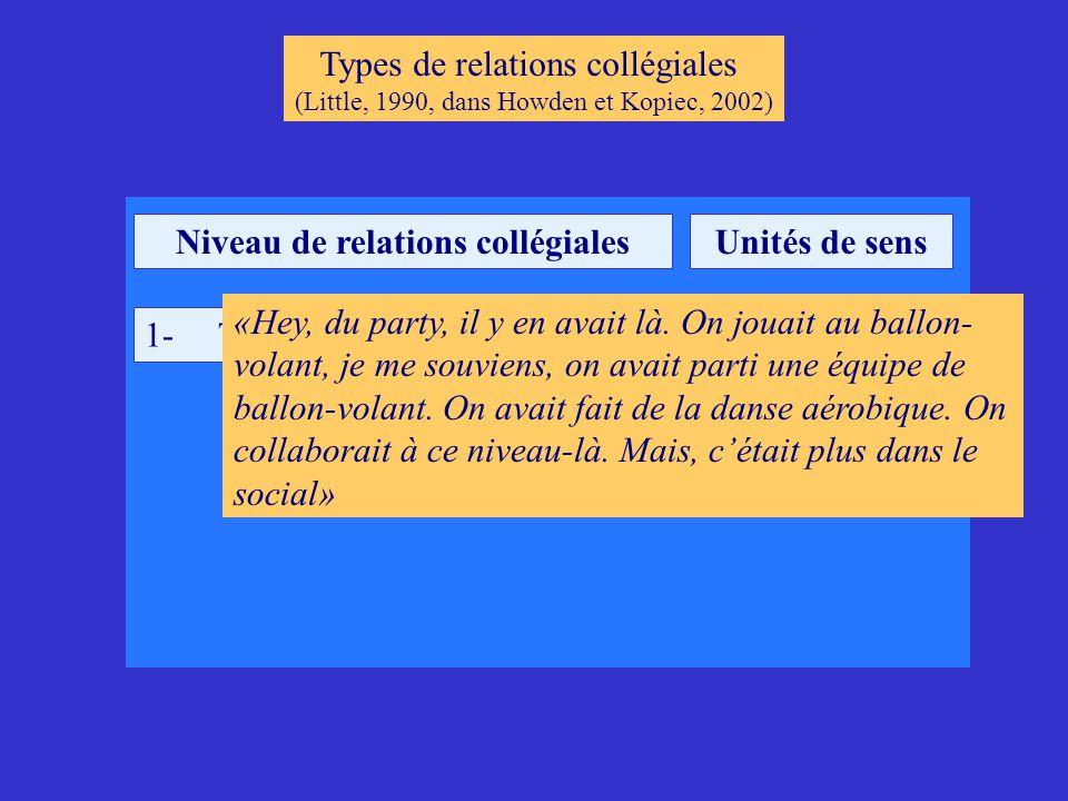 Types de relations collégiales (Little, 1990, dans Howden et Kopiec, 2002) Niveau de relations collégialesUnités de sens 1- Triage et conversation8 «Hey, du party, il y en avait là.