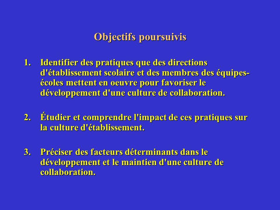 Objectifs poursuivis 1.Identifier des pratiques que des directions d établissement scolaire et des membres des équipes- écoles mettent en oeuvre pour favoriser le développement d une culture de collaboration.