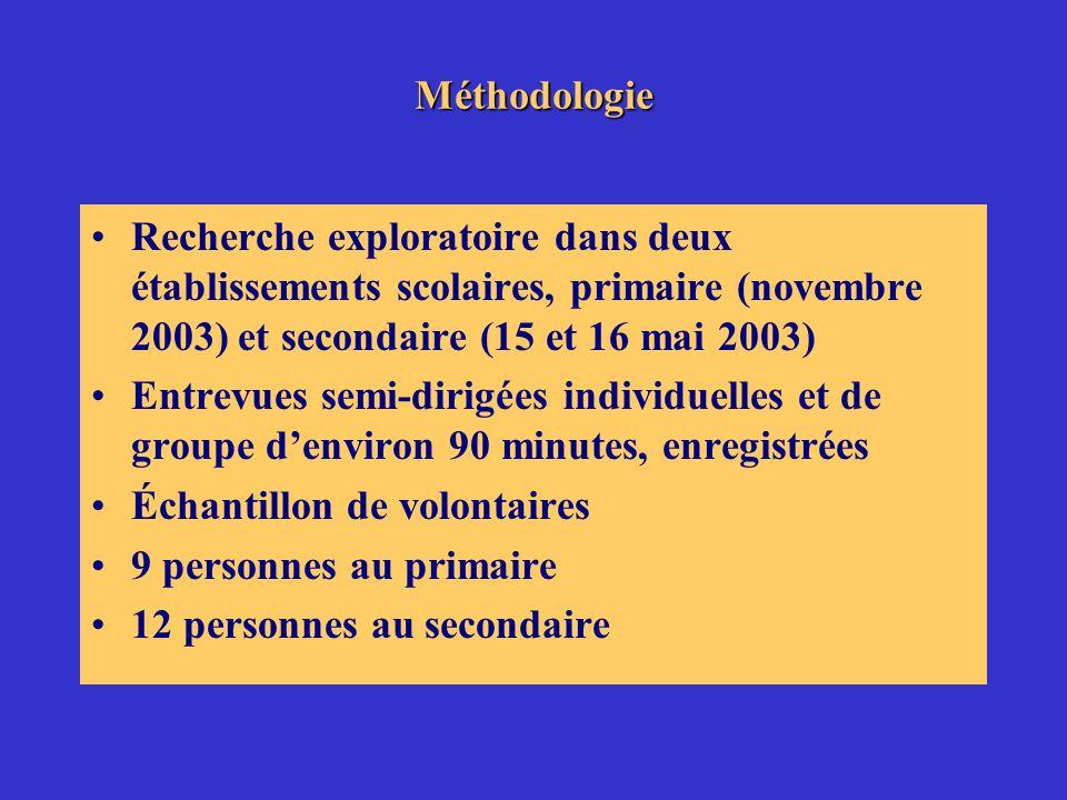 Méthodologie Recherche exploratoire dans deux établissements scolaires, primaire (novembre 2003) et secondaire (15 et 16 mai 2003) Entrevues semi-dirigées individuelles et de groupe denviron 90 minutes, enregistrées Échantillon de volontaires 9 personnes au primaire 12 personnes au secondaire
