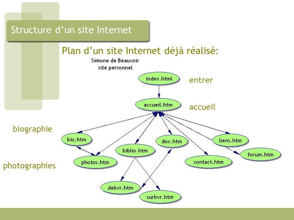 Structure dun site Internet Plan dun site Internet déjà réalisé: entrer accueil biographie photographies