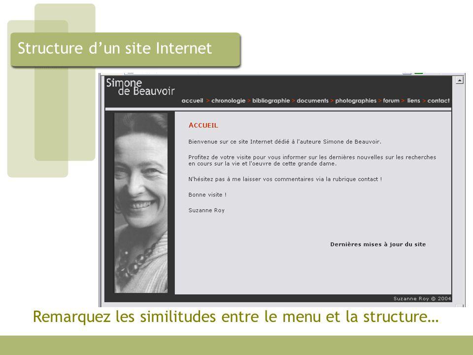 Structure dun site Internet Remarquez les similitudes entre le menu et la structure…
