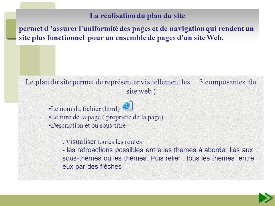 Je veux réaliser un site sur«La chevalerie » dont le plan du site serait : chevalier.html histoire.html recits.html jeux.html liens.html Les flèches sont les liens entre les pages… pensez à mettre un lien « retour » pour revenir à la page du menu.