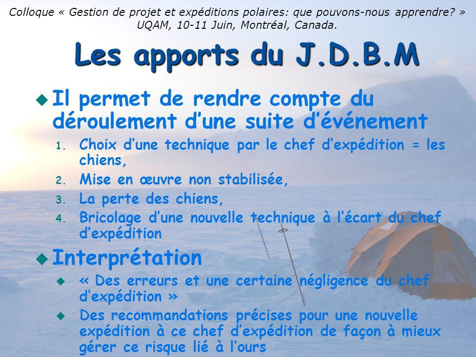 Les apports du J.D.B.M Il permet de rendre compte du déroulement dune suite dévénement 1.
