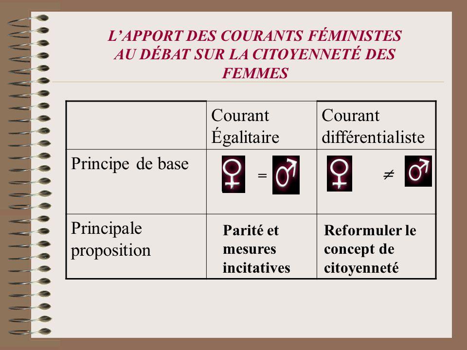 SUR QUELLES BASES CERTAINES FEMMES ONT PU ACCÉDÉ AU POUVOIR DANS CETTE ÉPOQUE