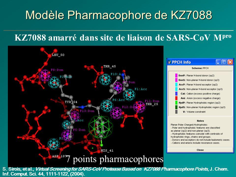 Modèle Pharmacophore de KZ7088 7 points pharmacophores KZ7088 amarré dans site de liaison de SARS-CoV M pro S.