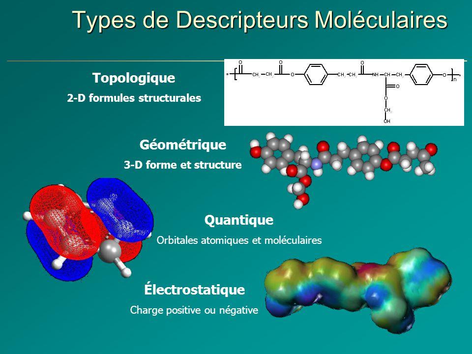 Topologique 2-D formules structurales Électrostatique Charge positive ou négative Géométrique 3-D forme et structure Quantique Orbitales atomiques et moléculaires Types de Descripteurs Moléculaires