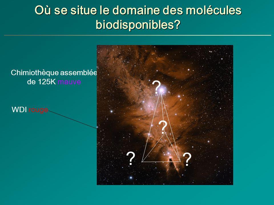 Chimiothèque assemblée de 125K mauve WDI rouge Où se situe le domaine des molécules biodisponibles.