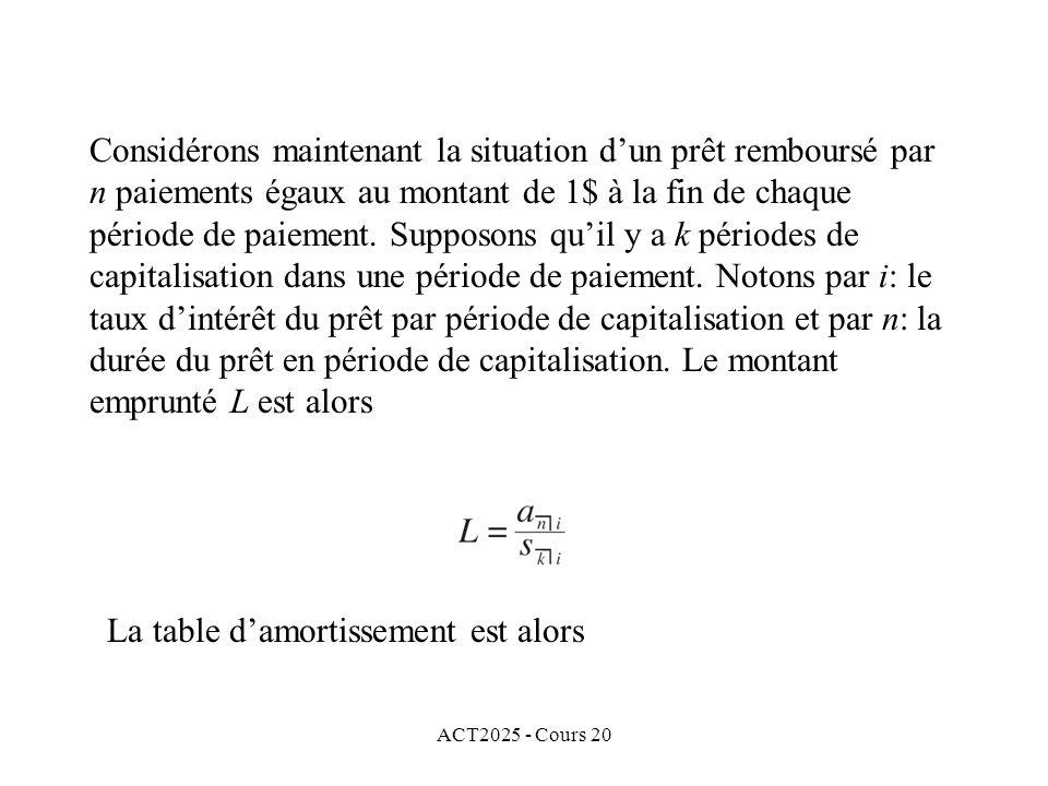 ACT2025 - Cours 20 Considérons maintenant la situation dun prêt remboursé par n paiements égaux au montant de 1$ à la fin de chaque période de paiement.