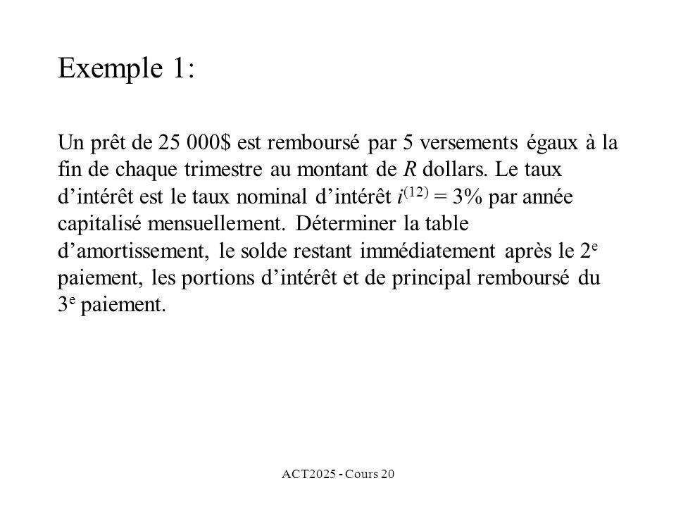 Un prêt de 25 000$ est remboursé par 5 versements égaux à la fin de chaque trimestre au montant de R dollars.
