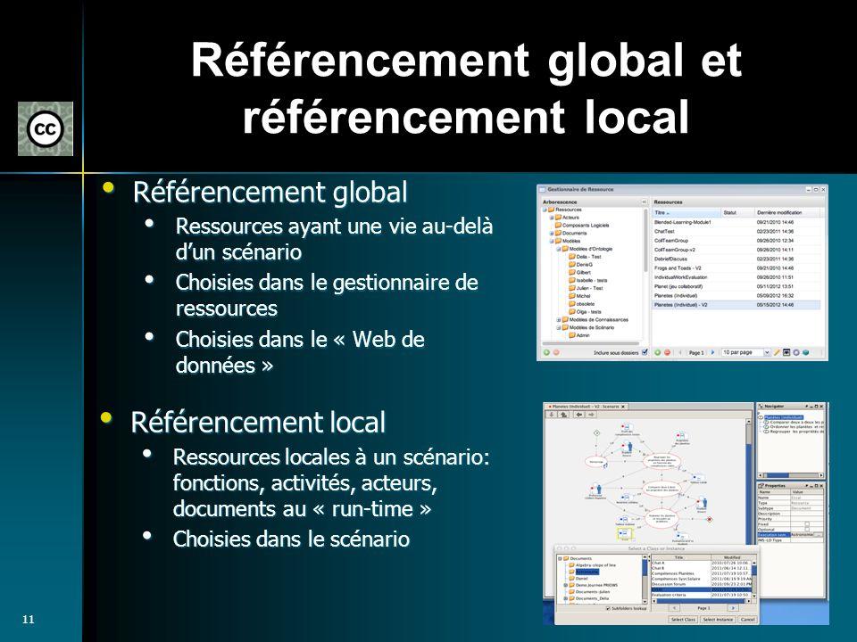 11 Référencement global et référencement local Référencement global Référencement global Ressources ayant une vie au-delà dun scénario Ressources ayan