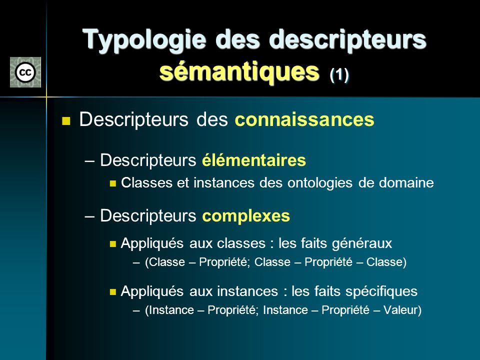 Typologie des descripteurs sémantiques (1) Descripteurs des connaissances – –Descripteurs élémentaires Classes et instances des ontologies de domaine