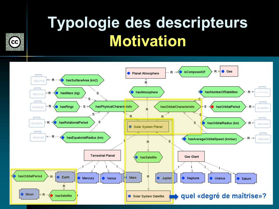 Typologie des descripteurs Motivation quel «degré de maîtrise»?
