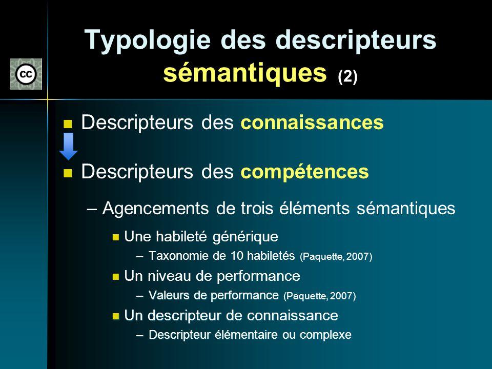 Typologie des descripteurs sémantiques (2) Descripteurs des connaissances Descripteurs des compétences – –Agencements de trois éléments sémantiques Un