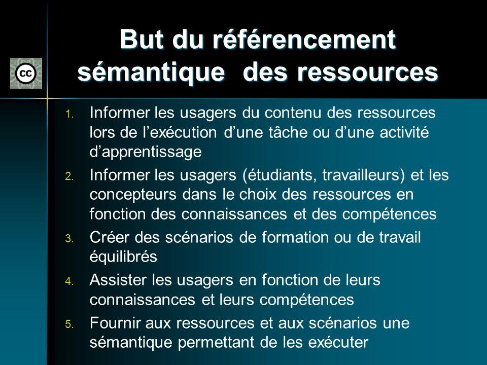 But du référencement sémantique des ressources 1. 1. Informer les usagers du contenu des ressources lors de lexécution dune tâche ou dune activité dap