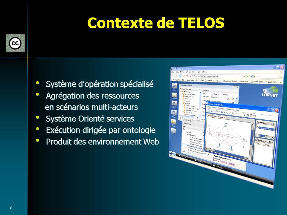 Système dopération spécialisé Système dopération spécialisé Agrégation des ressources Agrégation des ressources en scénarios multi-acteurs en scénario