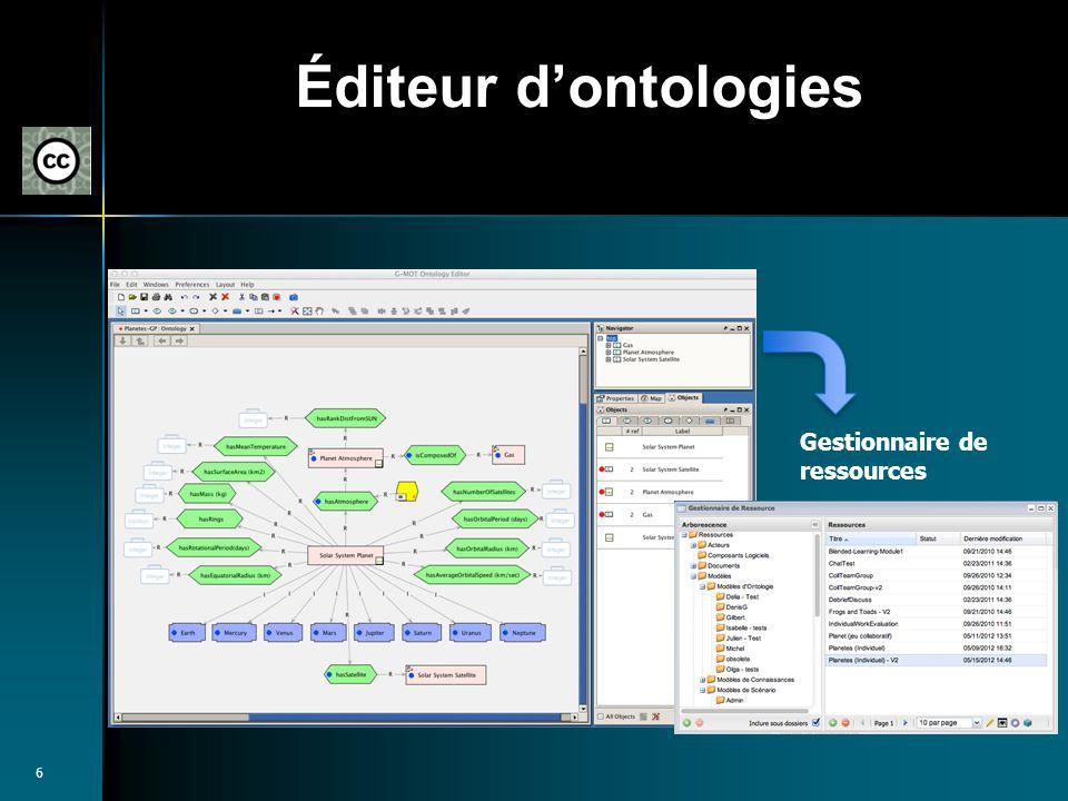 Typologie des descripteurs Formalisation Extension de lontologie technique de TELOS Extension de lontologie technique de TELOS Connaissance Compétence