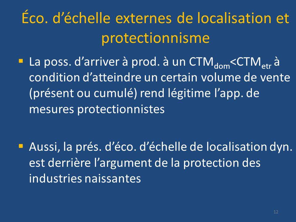 Éco. déchelle externes de localisation et protectionnisme La poss.