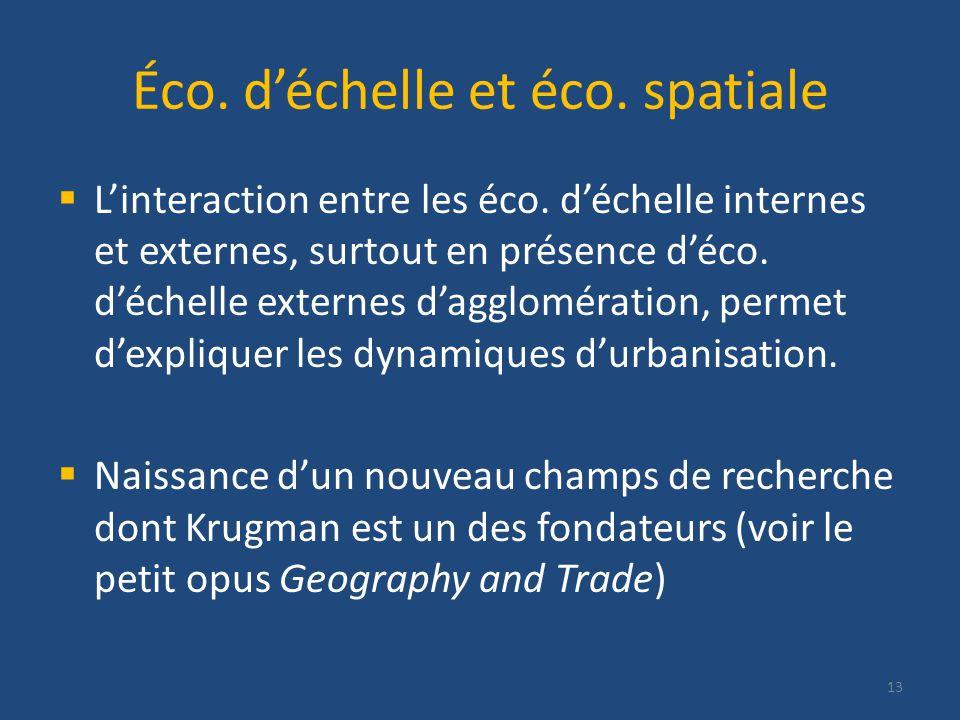Éco. déchelle et éco. spatiale Linteraction entre les éco.