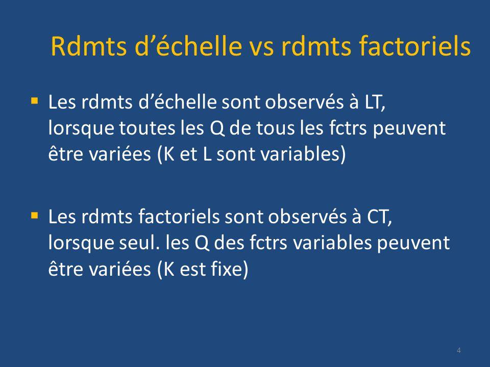 Rdmts déchelle vs rdmts factoriels Les rdmts déchelle sont observés à LT, lorsque toutes les Q de tous les fctrs peuvent être variées (K et L sont variables) Les rdmts factoriels sont observés à CT, lorsque seul.