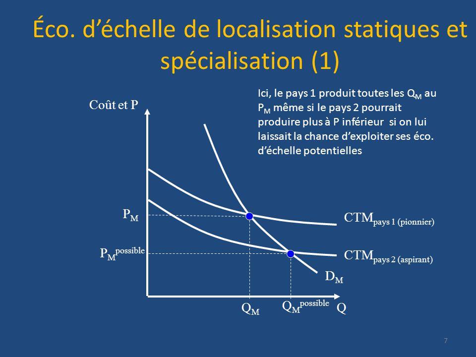 Éco. déchelle de localisation statiques et spécialisation (1) Q Coût et P PMPM QMQM CTM pays 1 (pionnier) CTM pays 2 (aspirant) DMDM Ici, le pays 1 pr