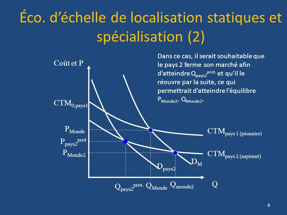 Éco. déchelle de localisation statiques et spécialisation (2) Q Coût et P P Monde Q Monde CTM pays 1 (pionnier) CTM pays 2 (aspirant) DMDM Dans ce cas