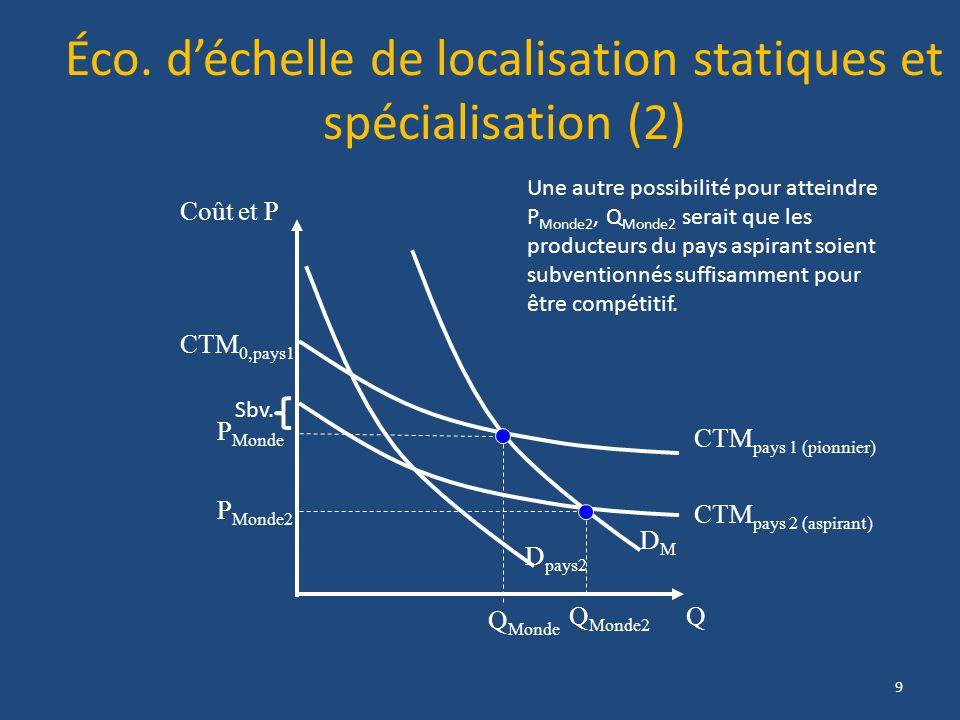 Éco. déchelle de localisation statiques et spécialisation (2) Q Coût et P P Monde Q Monde CTM pays 1 (pionnier) CTM pays 2 (aspirant) DMDM Une autre p