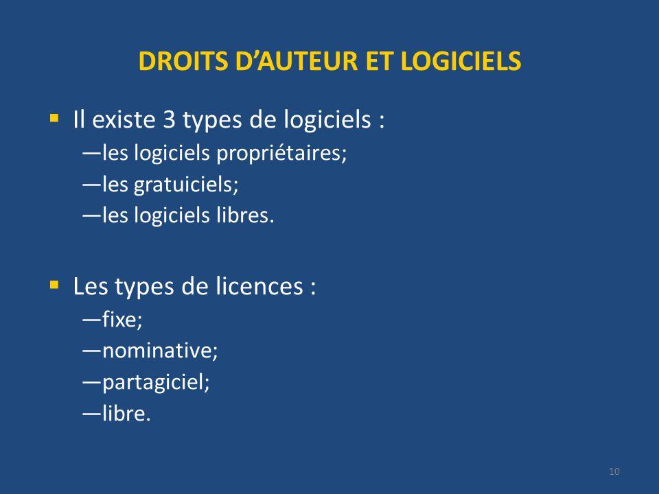 10 DROITS DAUTEUR ET LOGICIELS Il existe 3 types de logiciels : les logiciels propriétaires; les gratuiciels; les logiciels libres.