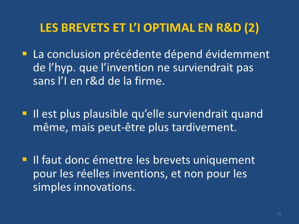 15 LES BREVETS ET LI OPTIMAL EN R&D (2) La conclusion précédente dépend évidemment de lhyp.
