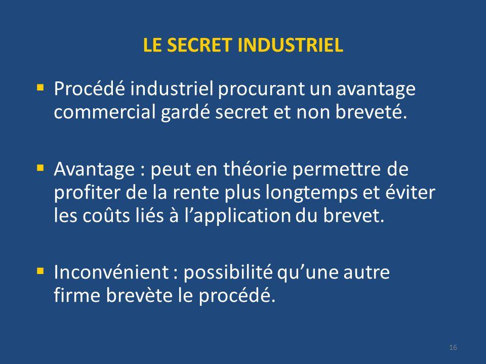 16 LE SECRET INDUSTRIEL Procédé industriel procurant un avantage commercial gardé secret et non breveté.