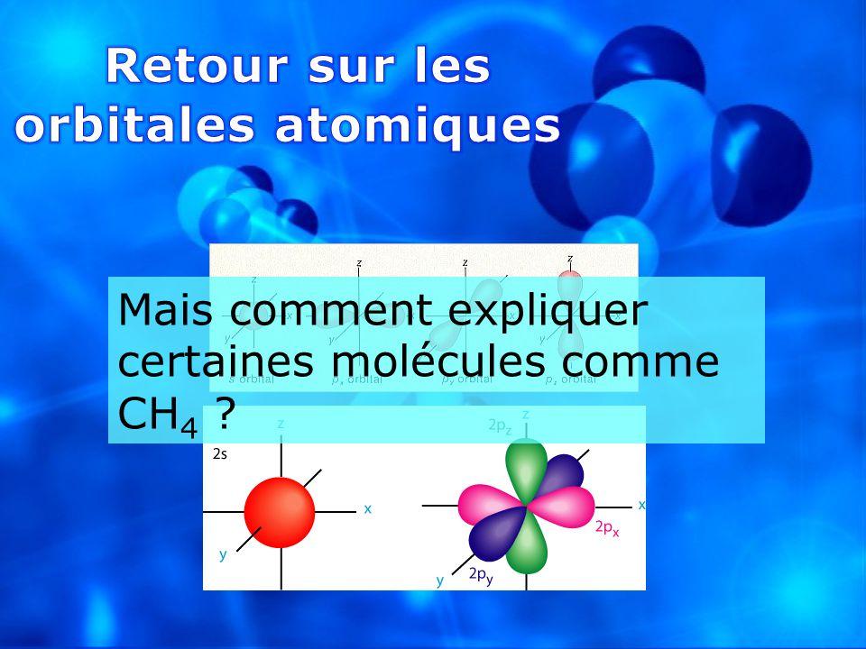 Mais comment expliquer certaines molécules comme CH 4 ?