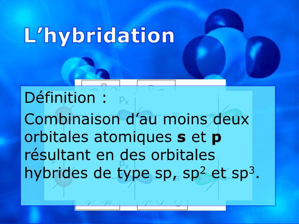 Définition : Combinaison dau moins deux orbitales atomiques s et p résultant en des orbitales hybrides de type sp, sp 2 et sp 3.