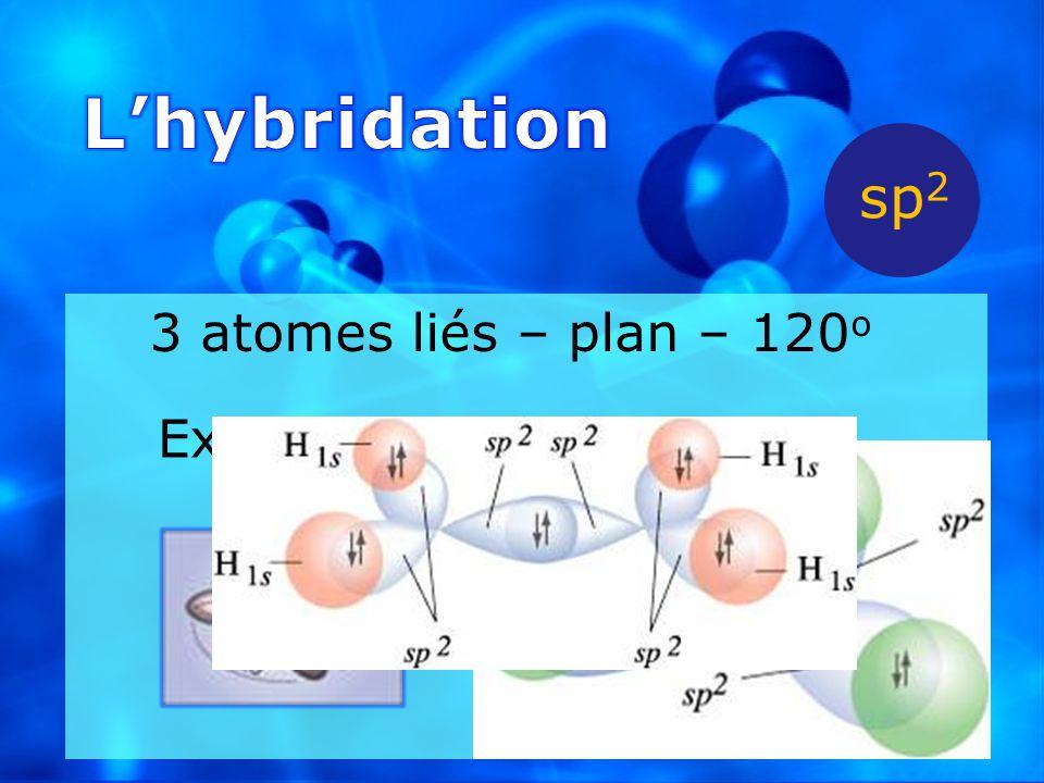 Ex.: BH 3 sp 2 3 atomes liés – plan – 120 o