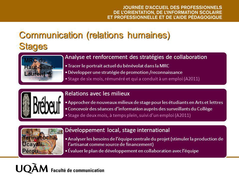 Communication (relations humaines) Stages Analyse et renforcement des stratégies de collaboration Tracer le portrait actuel du bénévolat dans la MRC D