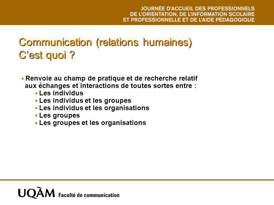 Communication (relations humaines) Cest quoi ? Renvoie au champ de pratique et de recherche relatif aux échanges et interactions de toutes sortes entr