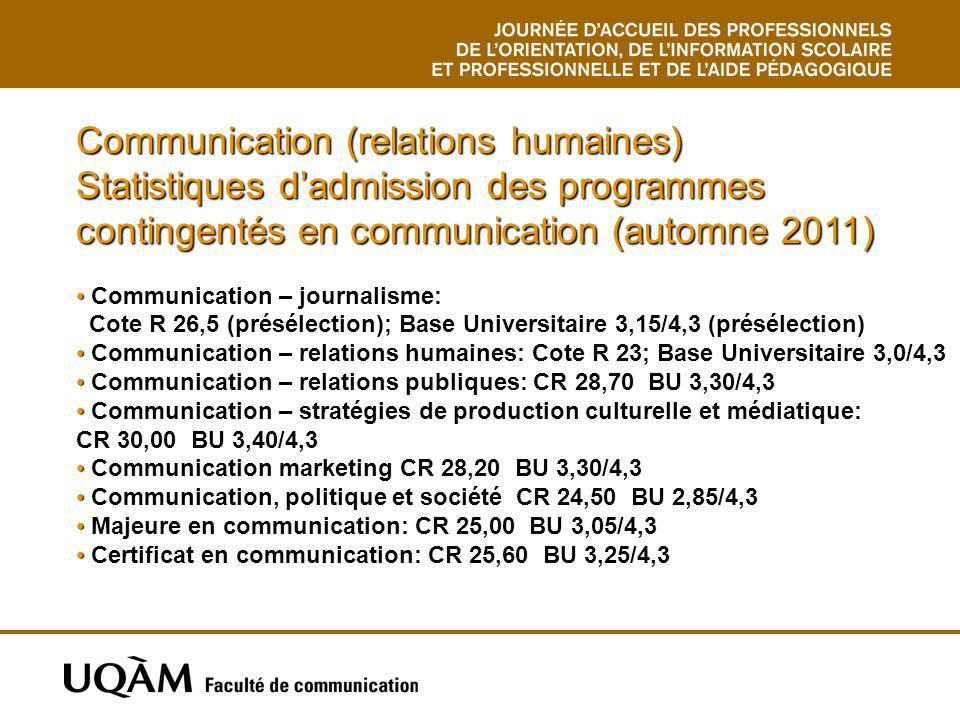 Communication (relations humaines) Statistiques dadmission des programmes contingentés en communication (automne 2011) Communication – journalisme: Co