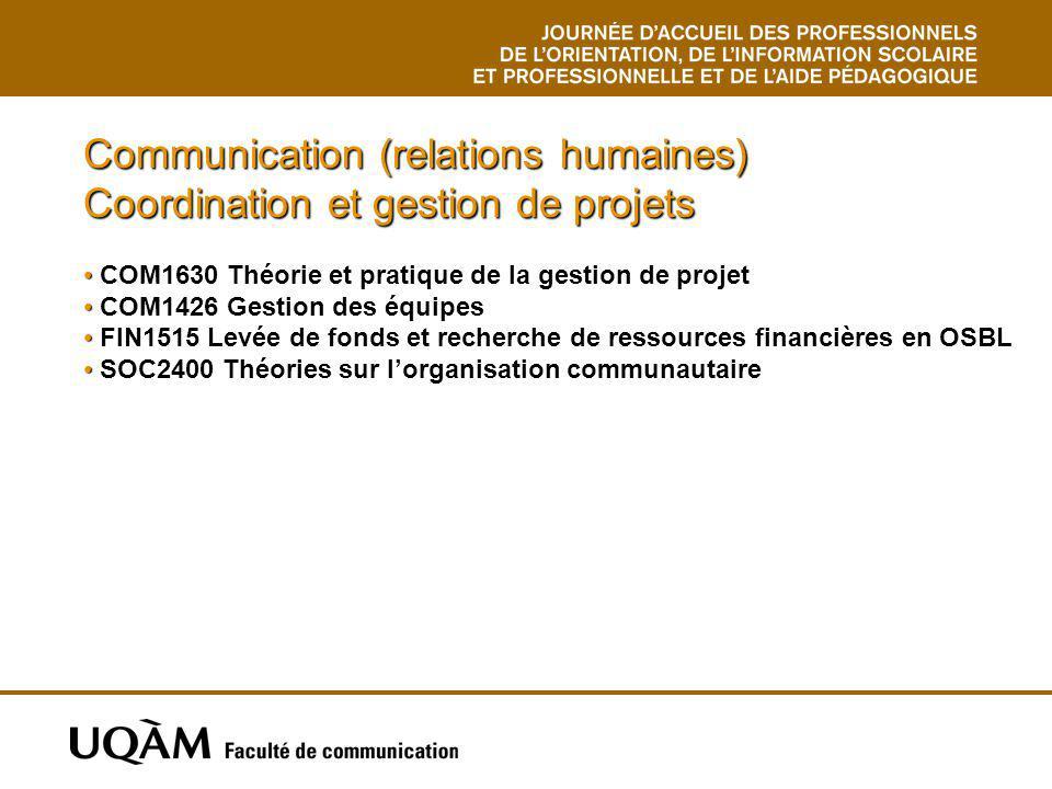 Communication (relations humaines) Coordination et gestion de projets COM1630 Théorie et pratique de la gestion de projet COM1426 Gestion des équipes